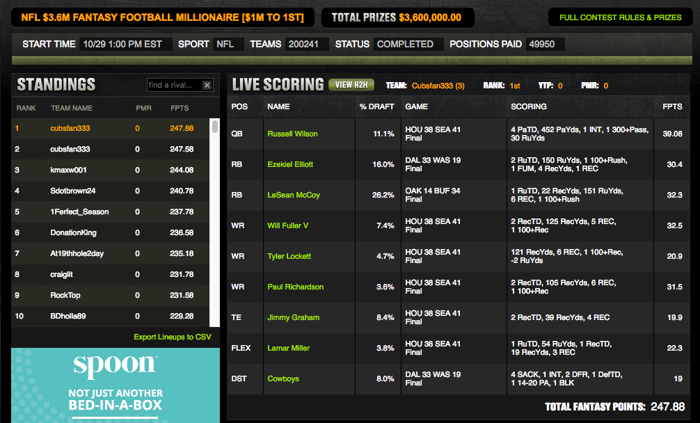 Perfect Lineup - Daily Fantasy Strategy and Player Stories